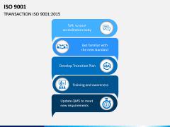 ISO 9001 PPT Slide 10