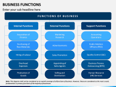 Business Functions PPT Slide 3