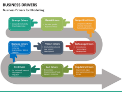 Business Drivers PPT Slide 24