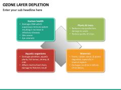 Ozone Layer Depletion PPT Slide 27