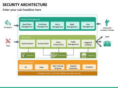 Security Architecture PPT Slide 22