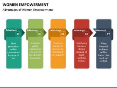 Women Empowerment PPT Slide 18