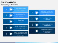 Value Analysis PPT Slide 4