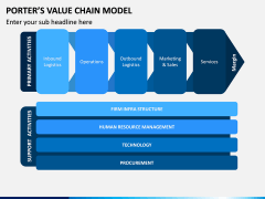 Porters value chain model PPT slide 4