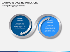 Leading Vs Lagging Indicators PPT Slide 3