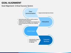 Goal Alignment PPT Slide 9