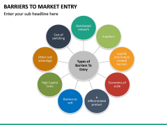Barriers to Market Entry PPT Slide 21