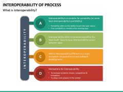 Interoperability of Processes PPT Slide 15