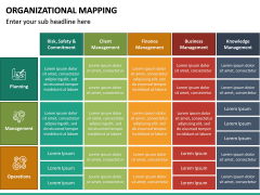 Organizational Mapping PPT Slide 19