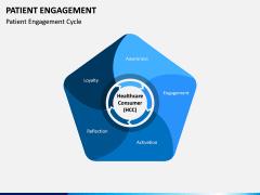 Patient Engagement PPT Slide 3