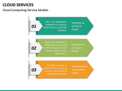 Cloud Services PPT Slide 23
