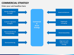 Commercial strategy PPT slide 7