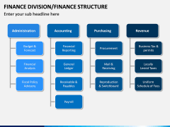 Finance Division PPT Slide 8