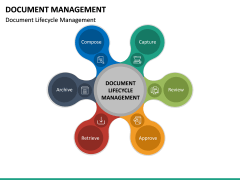 Document Management PPT Slide 19
