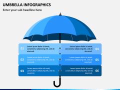 Umbrella Infographics PPT Slide 1