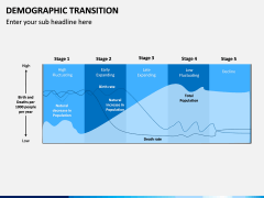 Demographic Transition PPT Slide 5