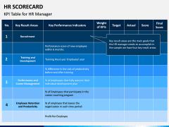 HR Scorecard PPT Slide 1