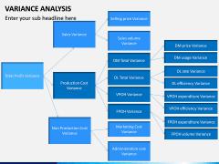 Variance Analysis PPT Slide 14