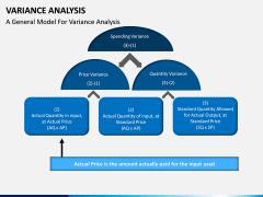 Variance Analysis PPT Slide 6