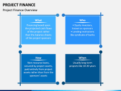 Project Finance PPT Slide 2