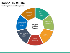 Incident Reporting PPT Slide 25