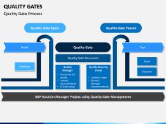 Quality Gates PPT Slide 4