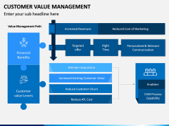 Customer Value Management PPT Slide 11