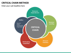 Criticial Chain Method PPT Slide 10