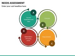 Needs Assessment PPT Slide 29