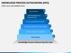Knowledge Process Outsourcing (KPO) PPT Slide 6