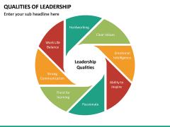 Qualities of Leadership PPT Slide 21