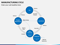 Manufacturing Cycle PPT Slide 13