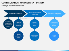 Configuration Management System PPT Slide 15