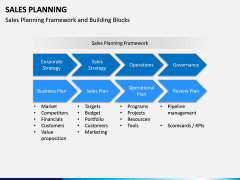 Sales Planning PPT Slide 10