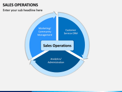 Sales Operations PPT Slide 2