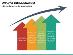 Employee Communications PPT Slide 16