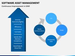 Software Asset Management PPT Slide 11