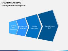 Shared Learning PPT Slide 8