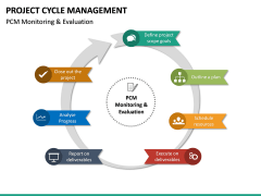 Project Cycle Management PPT Slide 22