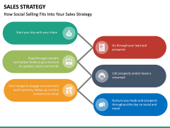 sales strategy PPT Slide 41