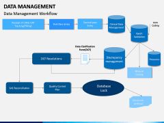 Data Management PPT slide 14