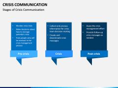 Crisis Communication PPT Slide 6