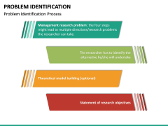 Problem Identification PPT Slide 18