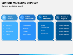 Content Marketing Strategy PPT Slide 4