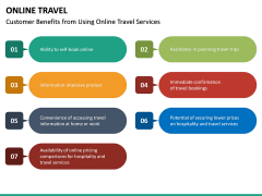 Online Travel PPT Slide 38
