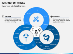 Internet of Things (IOT) PPT Slide 1