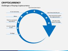 Cryptocurrency PPT Slide 10