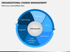 Organizational Change Management PPT Slide 9
