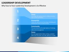 Leadership Development PPT Slide 6