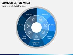 Communication Wheel PPT Slide 8